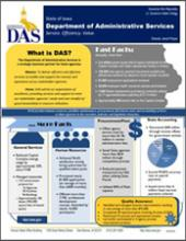 Facts about DAS